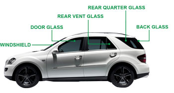 Auto Glass Replacements Carrollton, TX